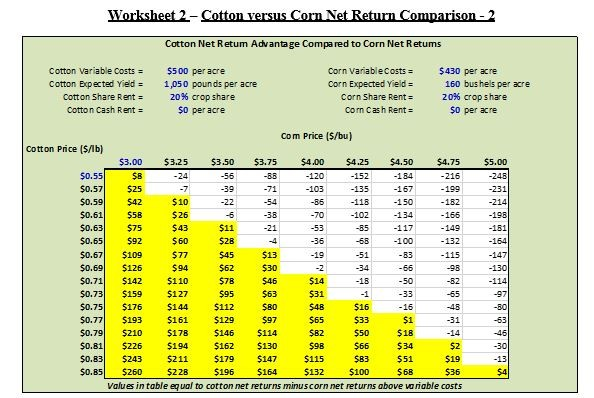 Case Ih Module Express Faqs What Is The Charge Per Acre